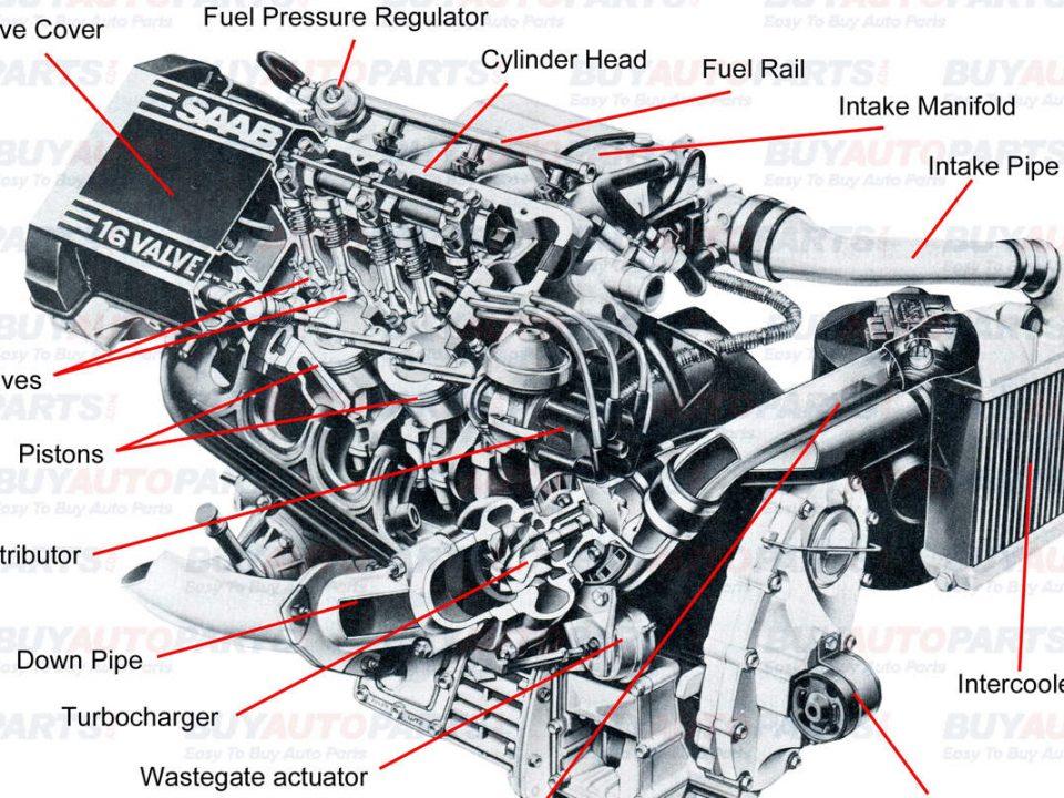 قطعات اصلی موتور خودرو را بشناسیم
