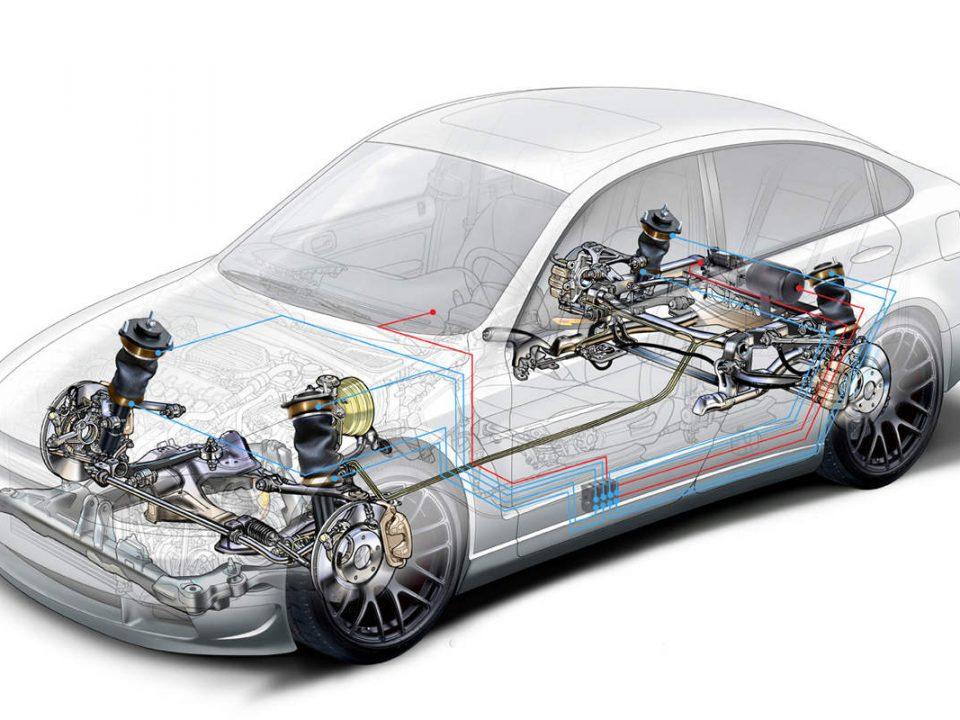 سیستم تعلیق اتومبیل و انواع آن